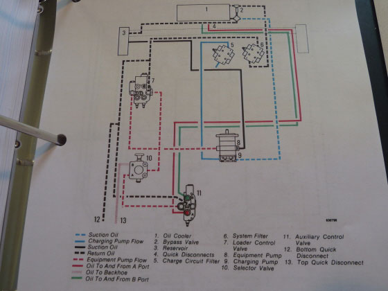 hv_3641] case 1840 hydraulic schematic get free image about wiring diagram  schematic wiring  epete lectr oidei nect sapebe mohammedshrine librar wiring 101