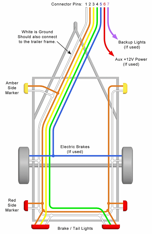Super Trailer Wiring Diagrams For Single Axle Trailers And Tandem Axle Wiring Cloud Staixaidewilluminateatxorg