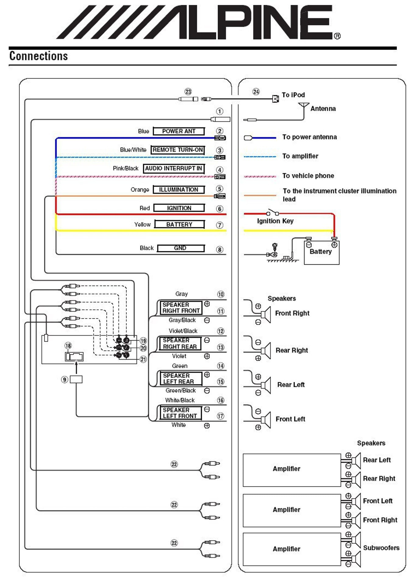 pioneer avic n1 wiring diagram bm 5555  dvd diagram  bm 5555  dvd diagram