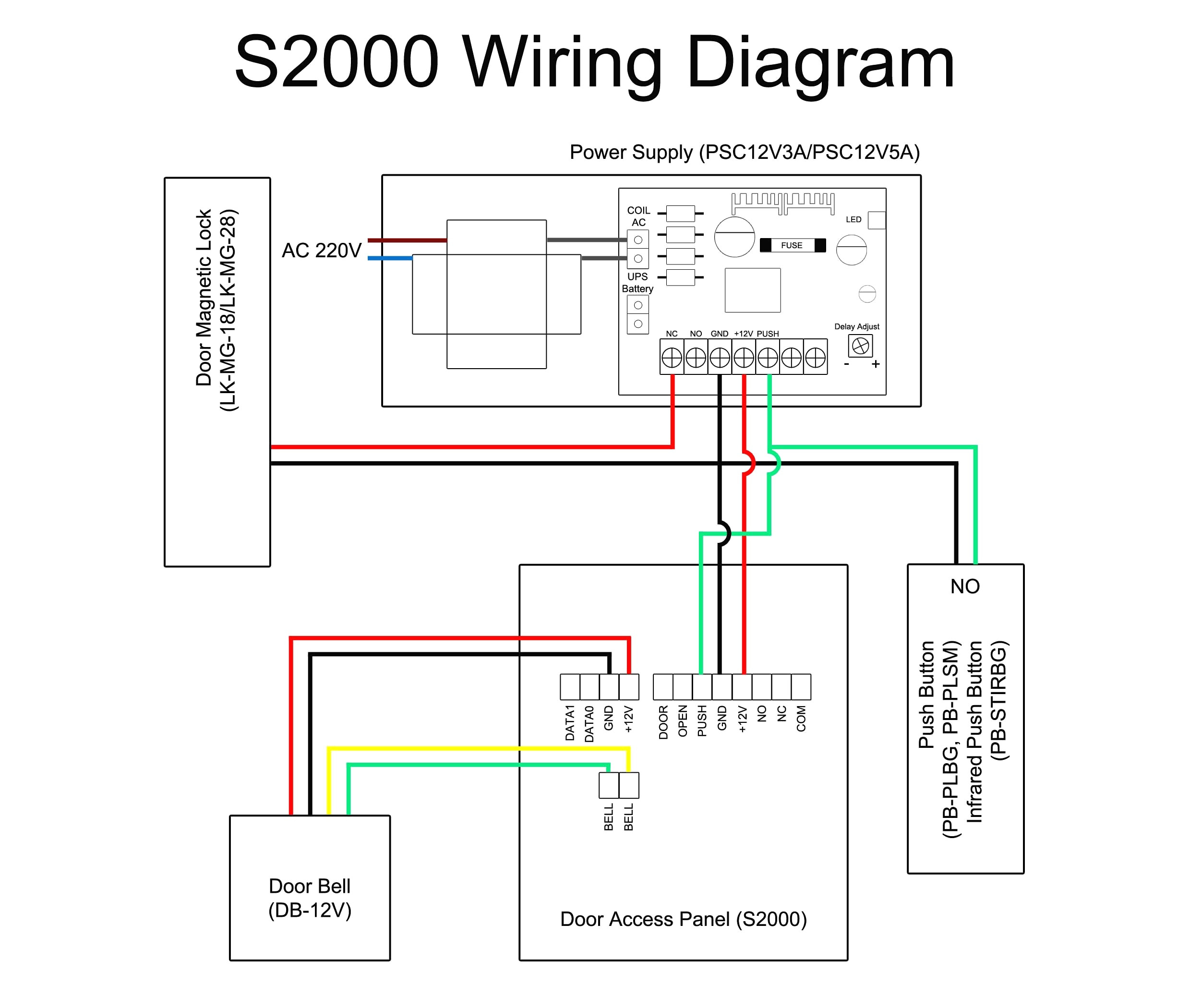 Skybell Wiring Diagram from static-resources.imageservice.cloud
