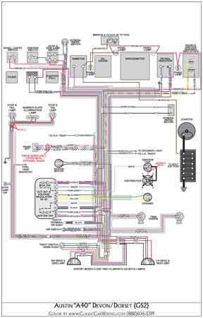 austin healey sprite wiring diagram austin healey sprite wiring diagram kijang coo kultur im revier de  austin healey sprite wiring diagram
