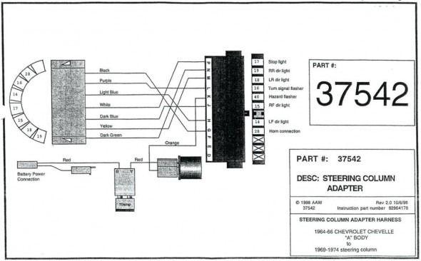 WV_1246] Column Diagram Ford Steering Column Diagram 1988 Chevrolet Wiring  Free DiagramRemca Adit Ophag Ally Bocep Mohammedshrine Librar Wiring 101