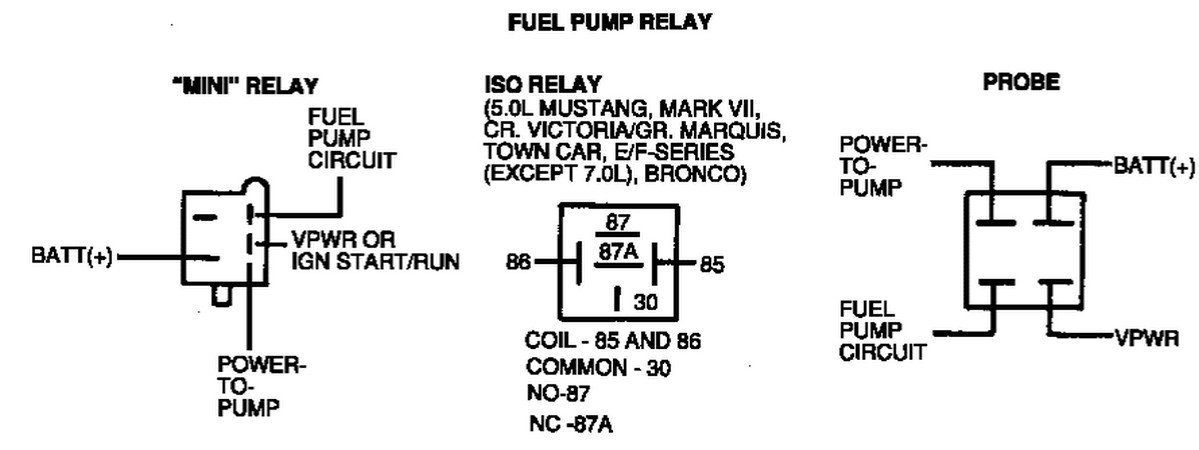 [SCHEMATICS_4PO]  EG_8281] Wiring Diagram Likewise 2001 F150 Fuel Pump Relay Location On 1986  Wiring Diagram   1986 Ford F 150 Fuel Pump Wiring Diagram      Www Mohammedshrine Librar Wiring 101