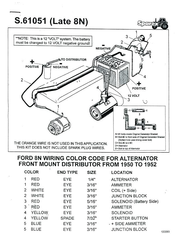 Surprising Ford 8N Tractor Wiring Diagram Educamaisvoce Com Wiring Cloud Domeilariaidewilluminateatxorg