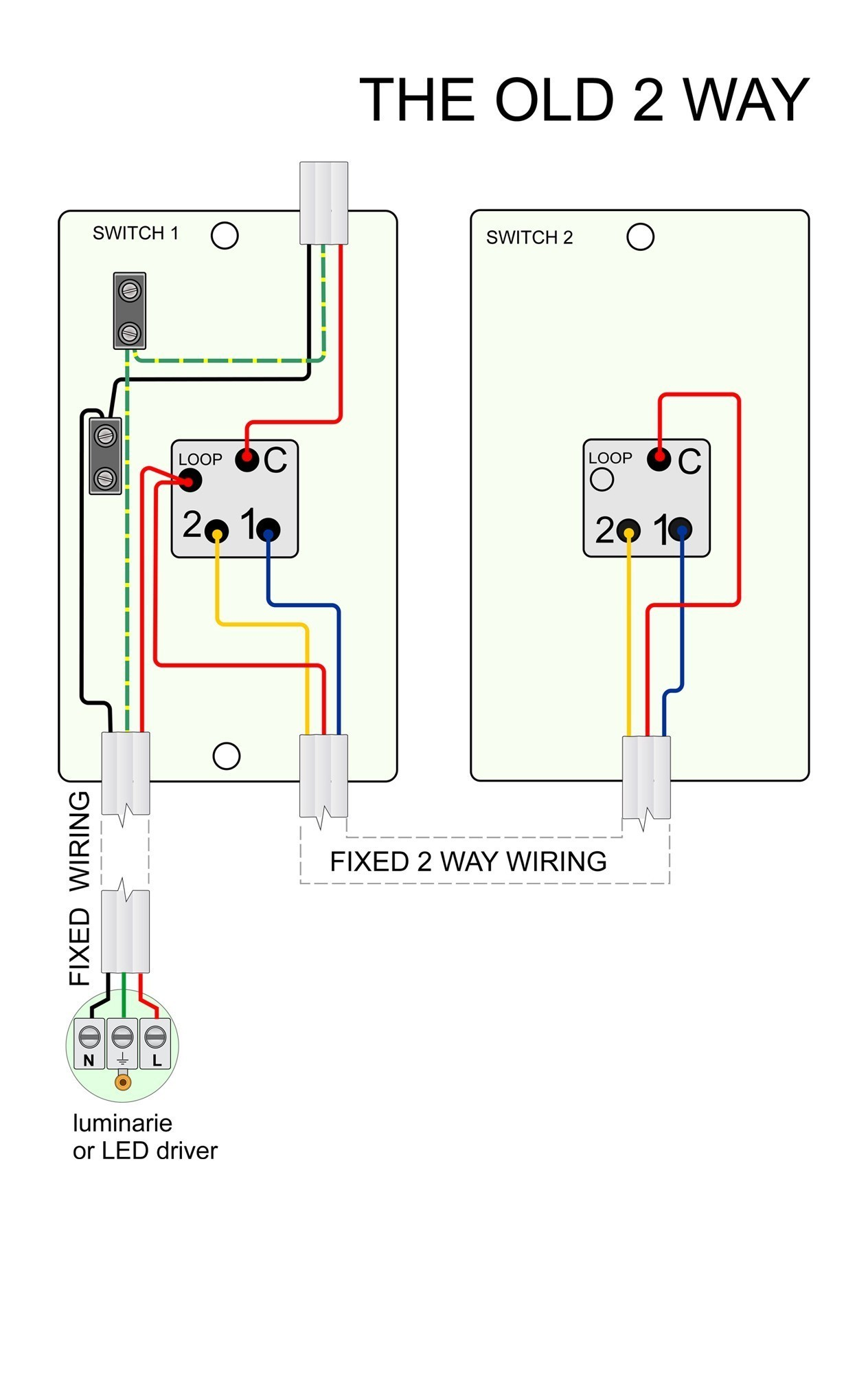 AR_9094] Switch Wiring Diagram Clipsal Wiring A Two Way Switch Wiring  Diagram Wiring Diagram