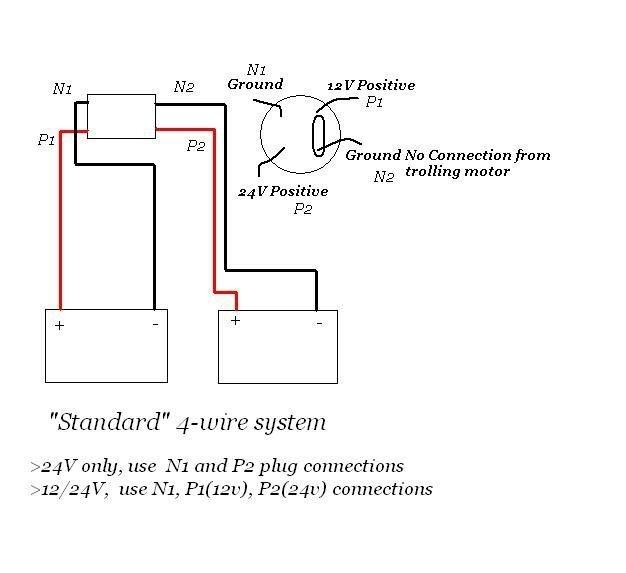 WG_3901] Marinco Trolling Motor Plug Wiring DiagramInkl Over Gritea Nizat Lline Rele Mohammedshrine Librar Wiring 101