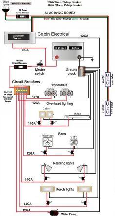Aerolite Rv Wiring Diagram - Wiring Diagram For Backup Camera - basic-wiring .bmw1992.warmi.fr   Aerolite Rv Wiring Diagram      Wiring Diagram Resource
