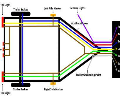 ky7651 wiring diagram for 5 wire trailer plug wiring diagram