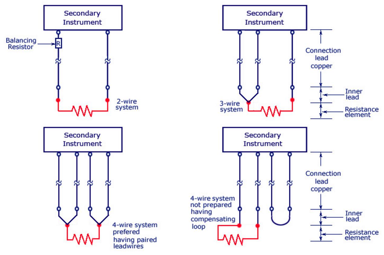 Diagram 4 Wire Thermometer Diagram List Hd Quality Wiring Diagram Tiga Aucoeurdupatio Fr