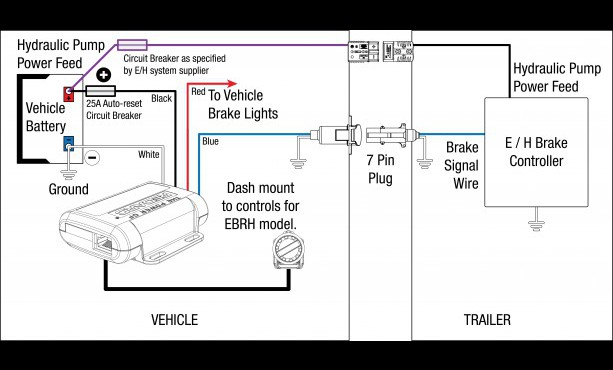 Rigid Industries Light Bar Wiring Diagram from static-resources.imageservice.cloud