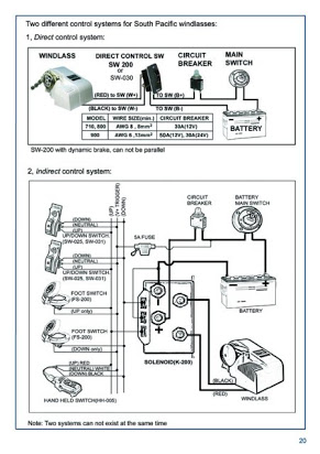 Excellent Stress Free Winch Wiring Diagram Wiring Cloud Wigegxeiramohammedshrineorg