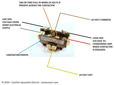 Air Conditioner Wiring Diagram Pdf from static-resources.imageservice.cloud