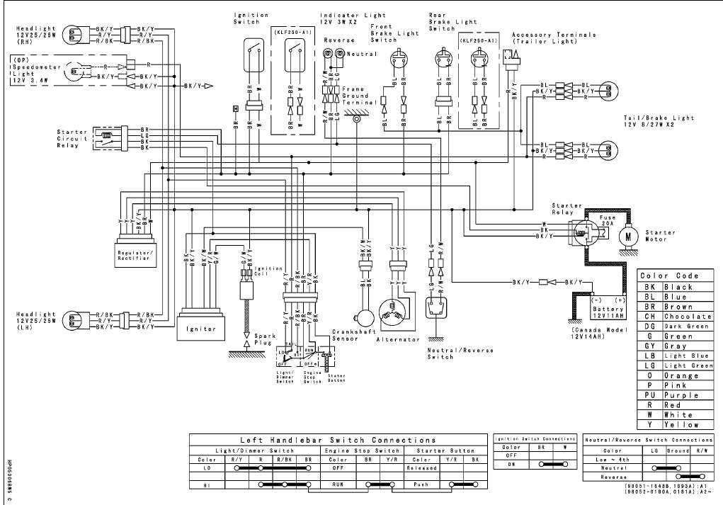 88 Bayou 220 Wiring Diagram - 2001 Oldsmobile Intrigue Engine Diagram  Wiring Schematic for Wiring Diagram Schematics | Bayou Wiring Schematic |  | Wiring Diagram Schematics