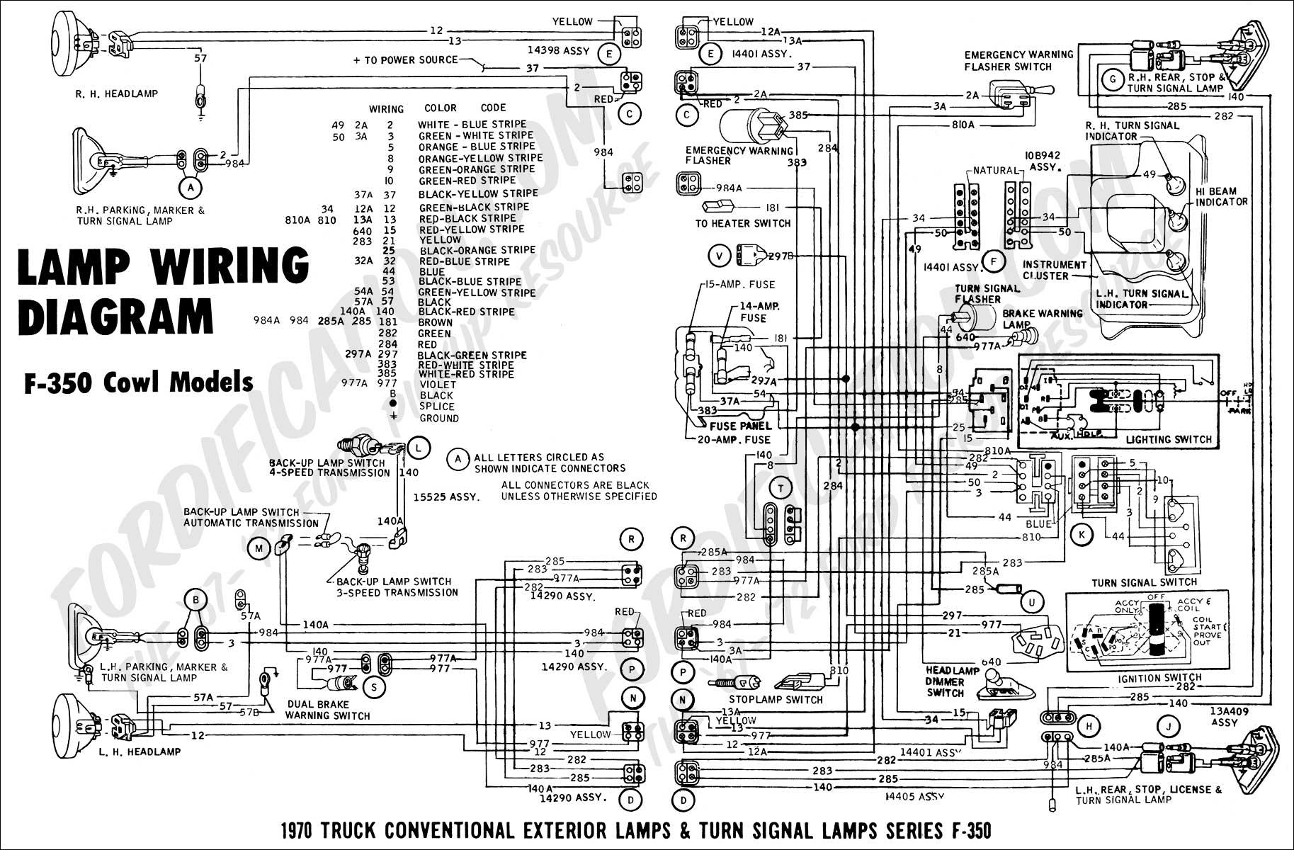 Prime 1977 Ford F 250 Wiring Diagram Wiring Diagram Wiring Cloud Onicaxeromohammedshrineorg