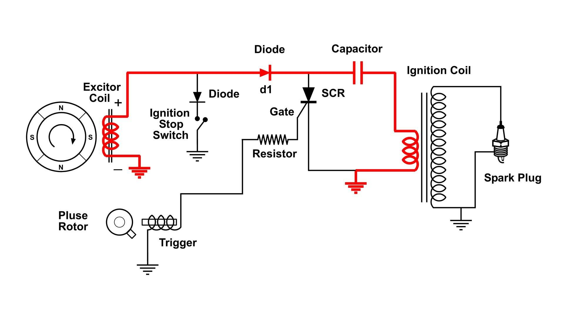 Terrific Cdi Capacitor Discharge Ignition Circuit Demo Youtube Best Of Cdi Wiring Cloud Picalendutblikvittorg