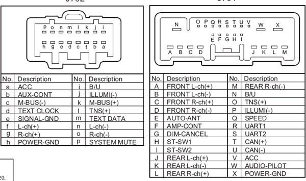 Mazda 5 Radio Wiring Diagram - wiring diagram boards-view -  boards-view.vaiatempo.itVai a Tempo!