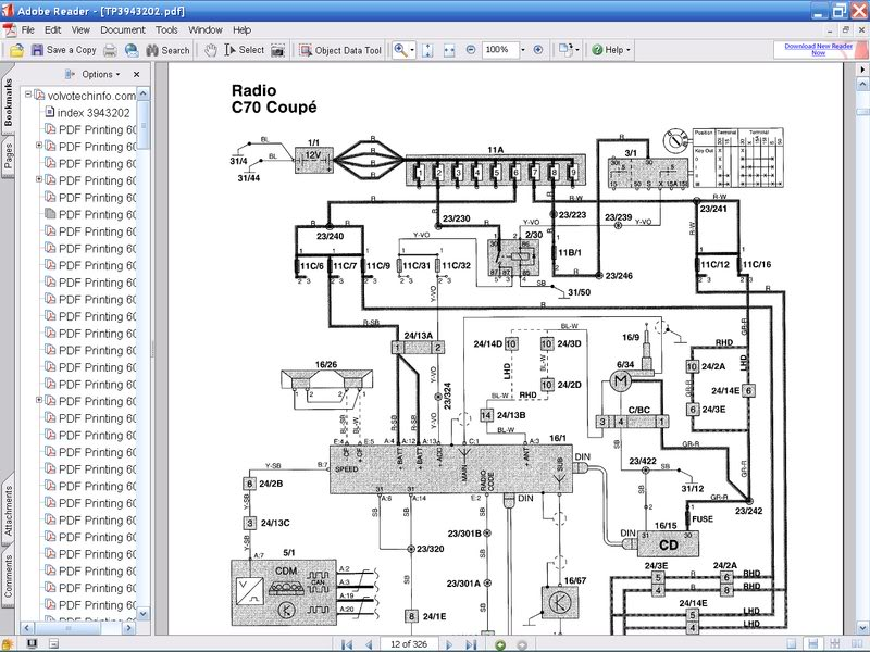 Marvelous Volvo Sc 816 Wiring Diagram Wiring Diagram Wiring Cloud Biosomenaidewilluminateatxorg