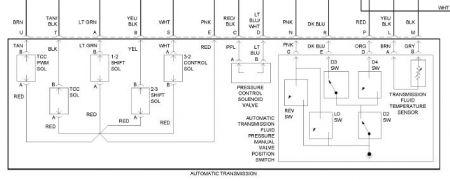 2000 Gmc Sonoma Radio Wiring Diagram - 1999 Jeep Dash Light Wiring Diagram  - jimnys.tehsusu.decorresine.itWiring Diagram Resource