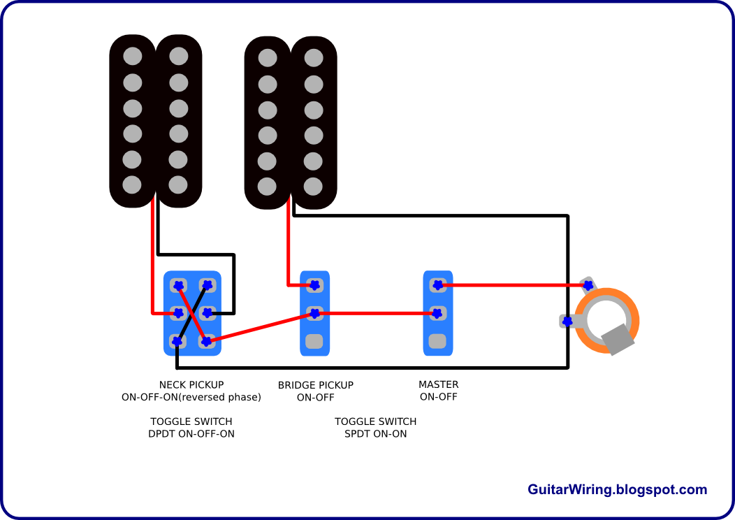 ya_8716] the guitar wiring blog diagrams and tips simple guitar wiring for  schematic wiring  hutpa.xempag.aidew.illuminateatx.org