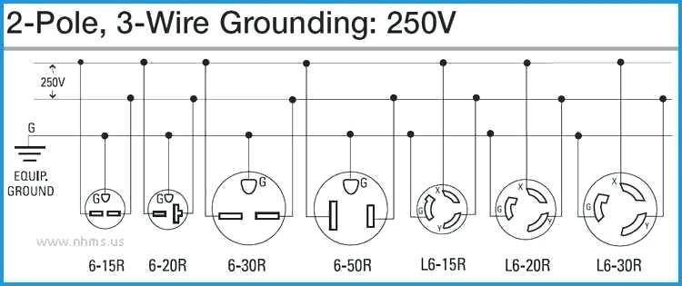 Nema 6 20p Wiring Diagram