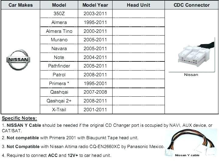 Nissan Patrol Y61 Stereo Wiring Diagram