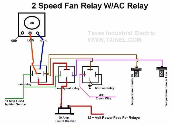 Er 8532 Fan Relay Wiring Diagram Dual Electric Fan Relay Wiring Diagram Fan Free Diagram