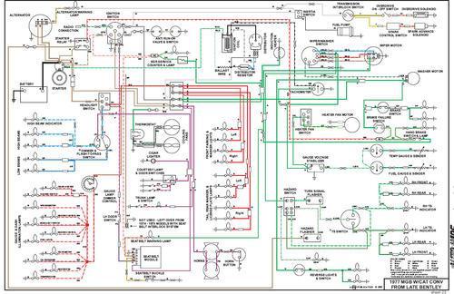 zg_5134] triumph tr6 1969 color wiring diagram classiccarwiring 1973 mg mgb wiring diagram schematic  amenti hemt sapre mohammedshrine librar wiring 101