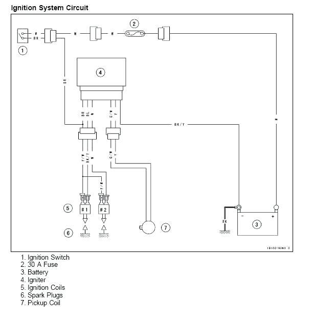 Kawasaki Mule 550 Wiring Diagram - Wiring Diagram dog-usage -  dog-usage.agriturismoduemadonne.it agriturismoduemadonne.it