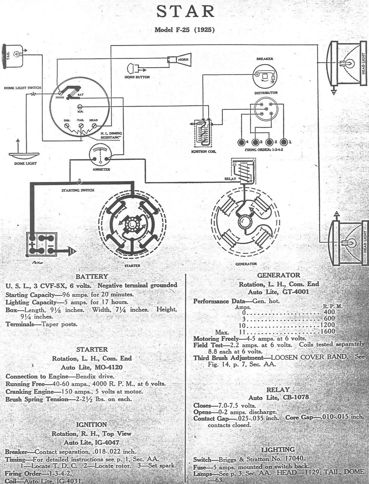 Stupendous 1929 Ford Roadster Wiring Diagram Wiring Diagram Mega Wiring Cloud Rometaidewilluminateatxorg
