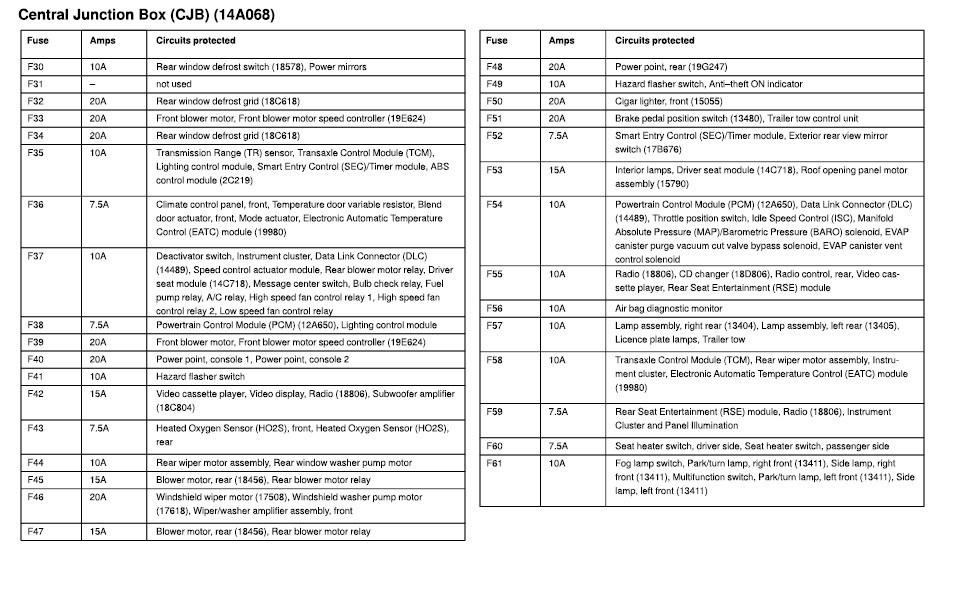 [WLLP_2054]   CS_1187] 2011 Nissan Xterra Fuse Diagram Download Diagram | 2015 Xterra Fuse Diagram |  | Verr Ponol Rous Shopa Mohammedshrine Librar Wiring 101