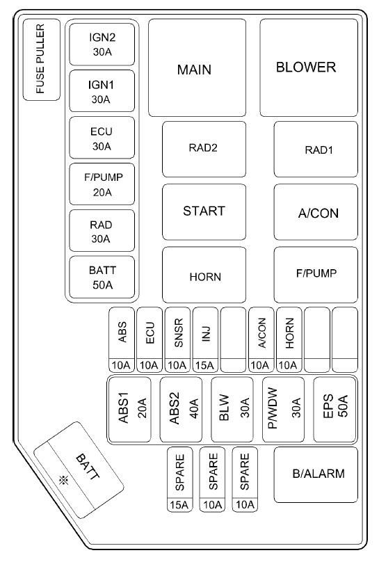 BS_7024] Hyundai Accent Fuse Box Diagram Http Www2Carproscom Questions  Download DiagramEmbo Vish Ungo Sapebe Mohammedshrine Librar Wiring 101