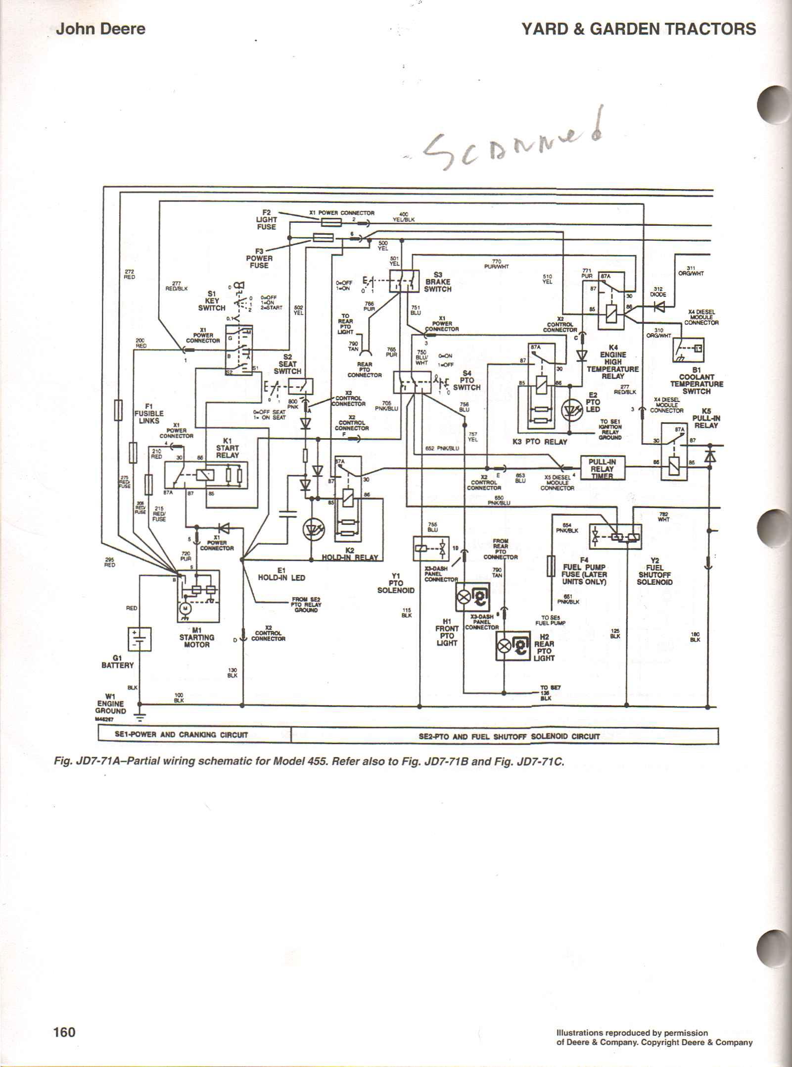 zn_1911] john deere mower wiring diagram fuse box download diagram  syny attr mohammedshrine librar wiring 101