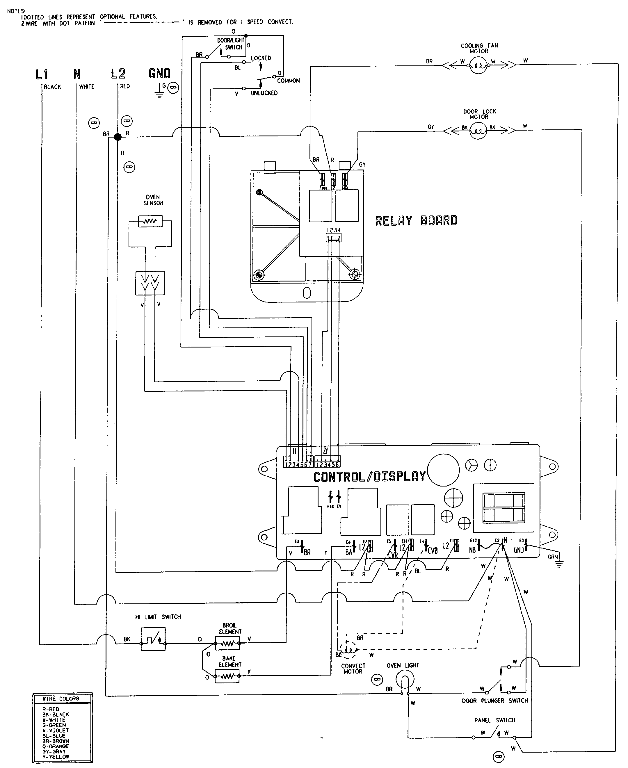 TS_6108] Wiring For Electric Oven And Hob Free Download Wiring Diagrams  Free DiagramWww Mohammedshrine Librar Wiring 101