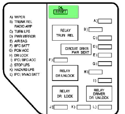 [ANLQ_8698]  Fuse Box Diagram For 2000 Pontiac Grand Am 1997 Hyundai Accent Fuse Box  Diagram - abdel.sardaracomunitaospitale.it   1997 Grand Am Fuse Box      Wiring Diagram and Schematics