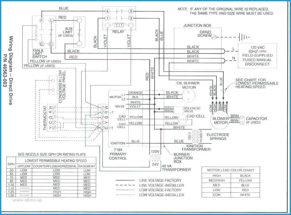 carrier electric furnace wiring diagrams for payne boss