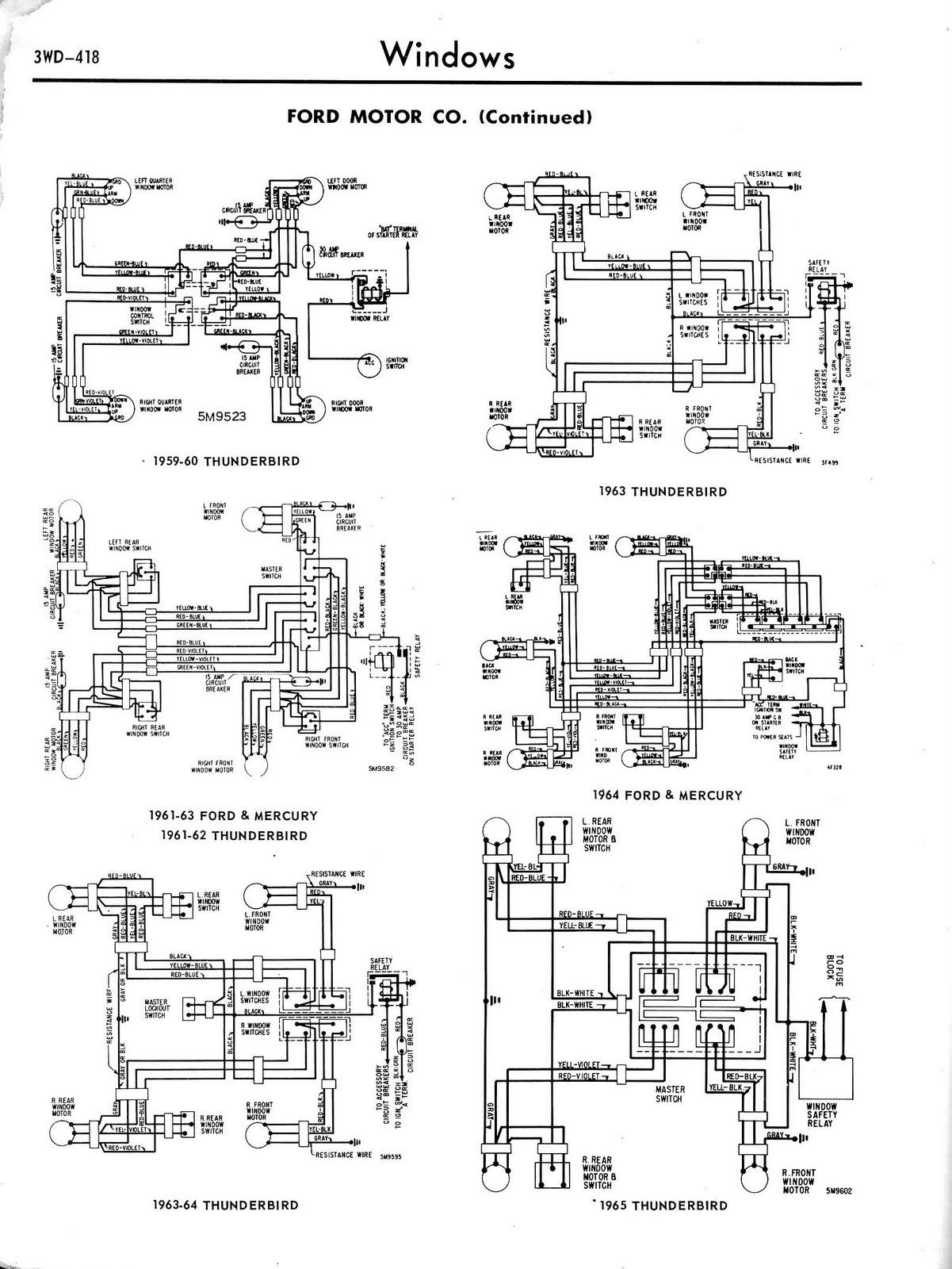 [SCHEMATICS_4JK]  FF_1823] 1964 Ford Thunderbird Fuse Diagram Wiring Diagram   2002 Thunderbird Wiring Harness      Sianu Emba Mohammedshrine Librar Wiring 101