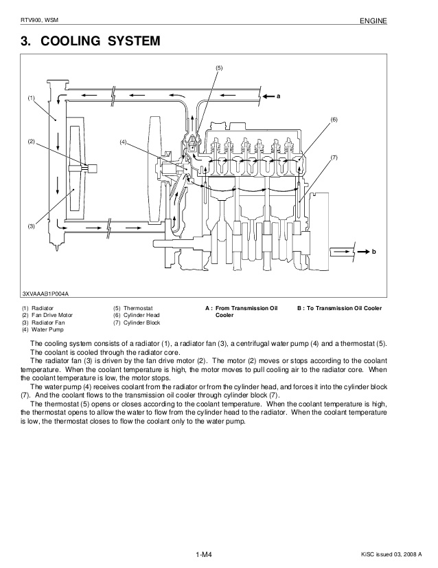 XV_2978] Kubota Tractor Wiring Diagrams On Typical Gas Furnace Wiring Diagram  Schematic WiringPonge Bocep Mohammedshrine Librar Wiring 101