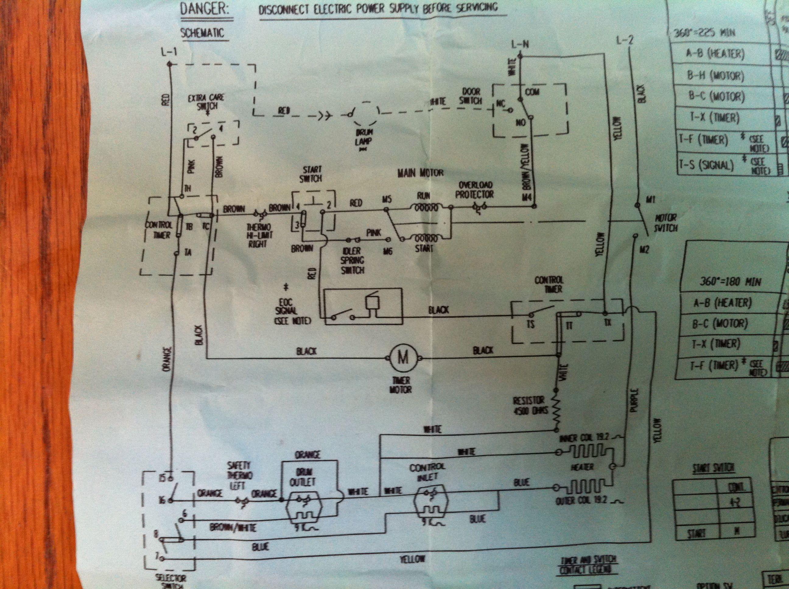 Ge Clothes Dryer Wiring Diagram - S10 Turn Signal Wiring Diagram -  pontloon.yenpancane.jeanjaures37.fr   Ge Electric Clothes Dryer Wiring Diagram      Wiring Diagram Resource