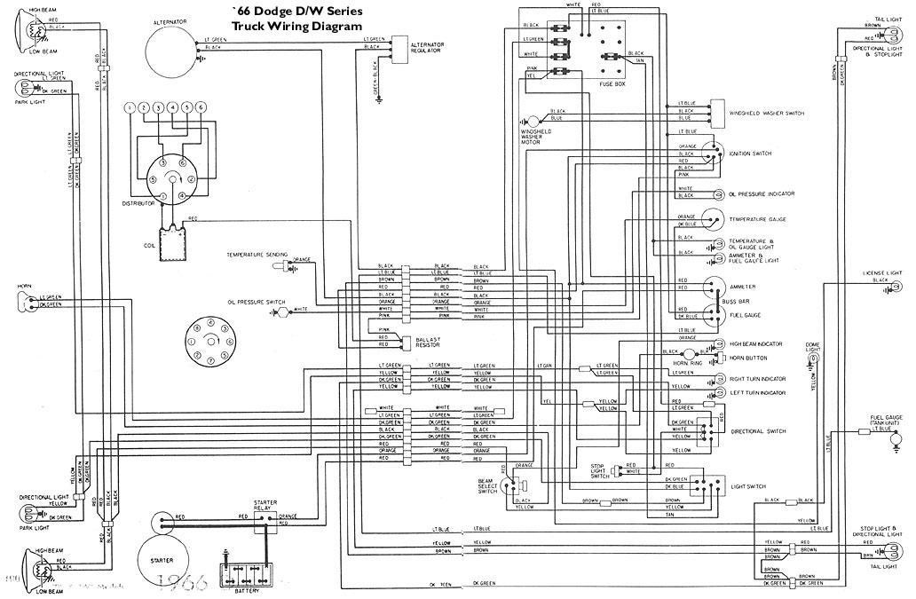 DIAGRAM] 2013 Dodge Dart Fog Lamps Wiring Diagram - Power Tool Schematics  List harbor.mon1erinstrument.frmon1erinstrument.fr