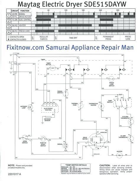 rv9464 maytag electric dryer wiring diagram maytag dryer