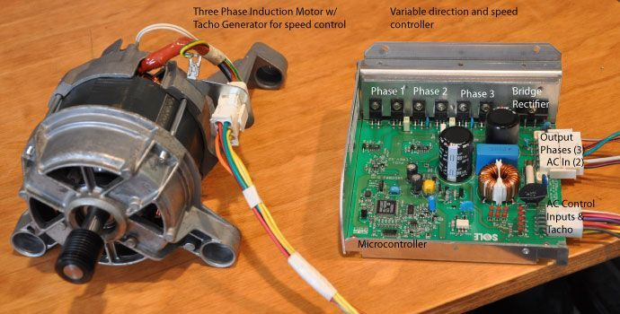 CM_6919] Hoover Washing Machine Motor Wiring Diagram Wiring Diagrams  Washing Wiring DiagramWazos Nowa Neph Intel Cosm Arnes Osoph Umng Mohammedshrine Librar Wiring 101