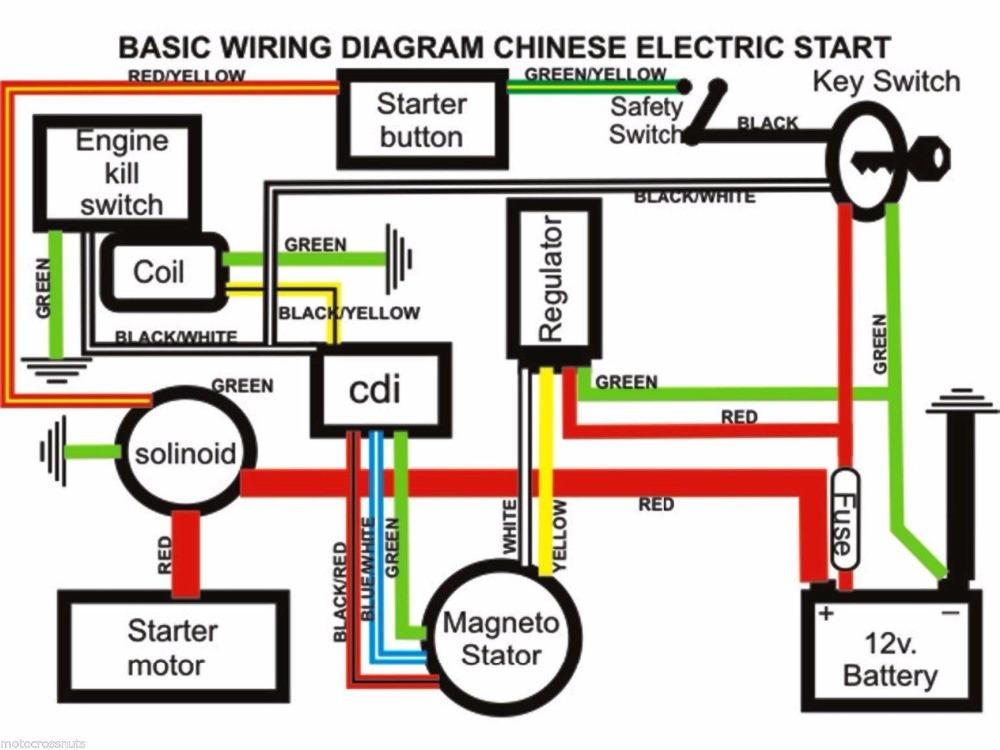 Diagram Kazuma Redcat Atv 200cc Wiring Diagram Full Version Hd Quality Wiring Diagram Diagramfernb Nowroma It