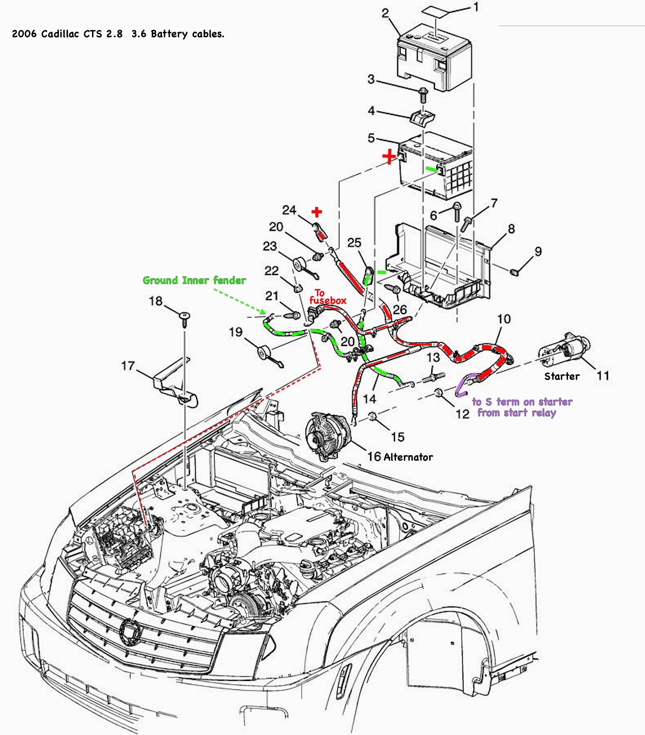 Enjoyable Buick Lucerne Starter Wiring Diagram Wiring Library Wiring Cloud Intelaidewilluminateatxorg