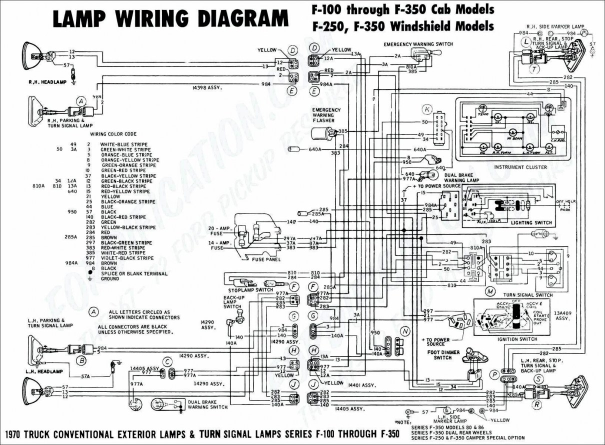 Tremendous Case 580 Wiring Diagram Basic Electronics Wiring Diagram Wiring Cloud Overrenstrafr09Org