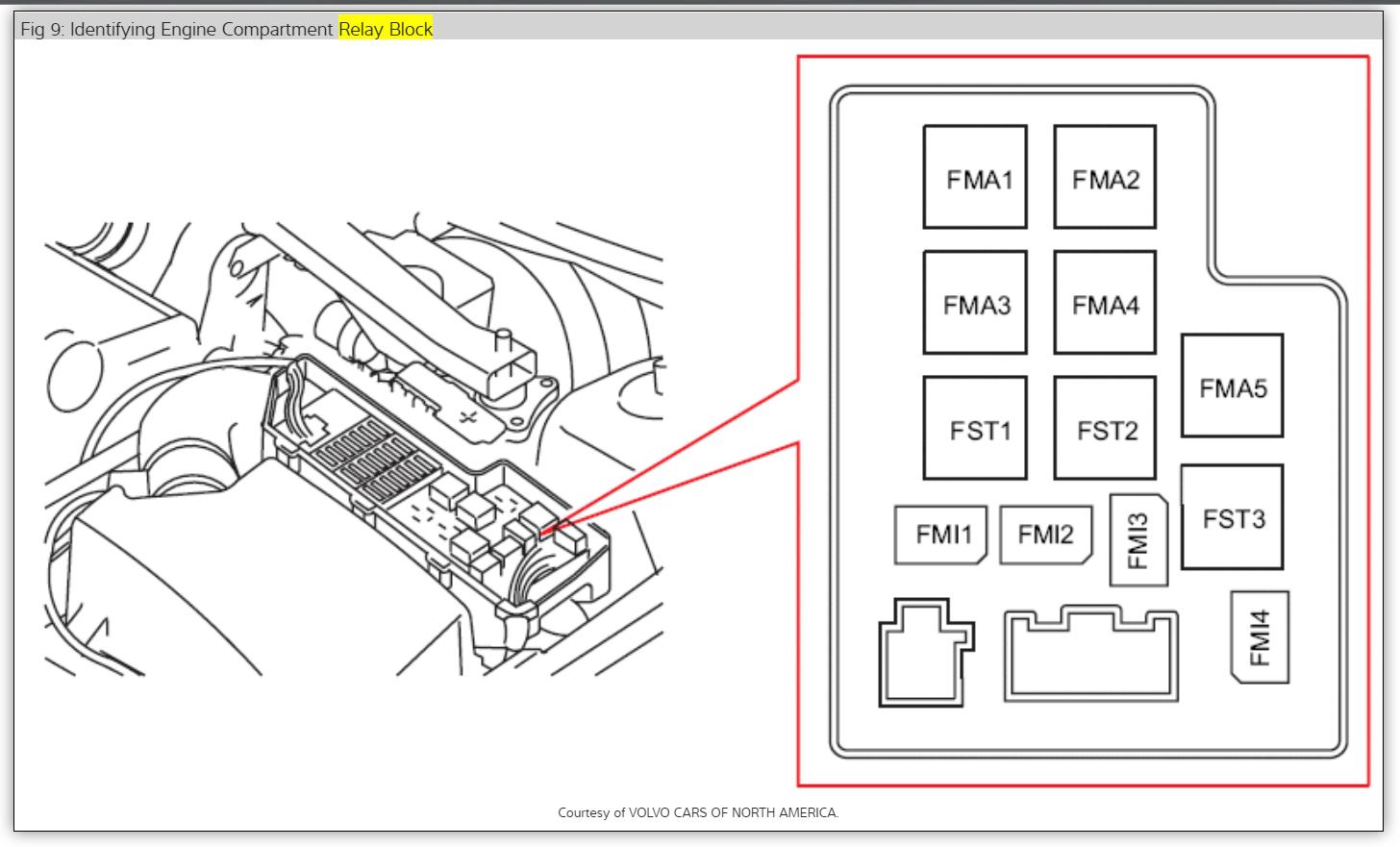 [XOTG_4463]  CL_5369] Kenworth T600 Headlight Wiring Diagram | Kenworth T600 Headlight Wiring Diagram |  | Lopla Numap Mohammedshrine Librar Wiring 101