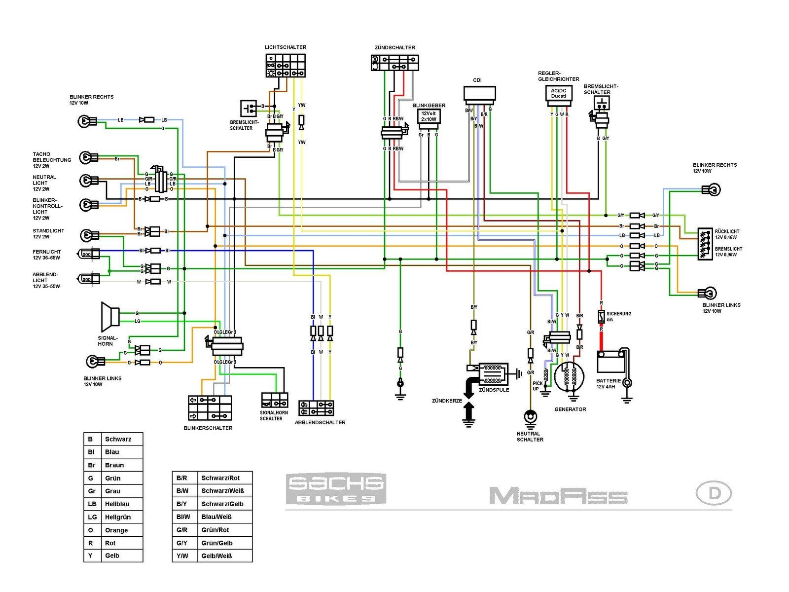 DO_6935] Wiring Diagram For Lifan 125Kweca Norab Gue45 Mohammedshrine Librar Wiring 101