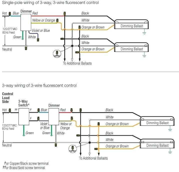 4 way switch wiring diagram with dimmer 4 way switch home depot wiring diagram data  4 way switch home depot wiring