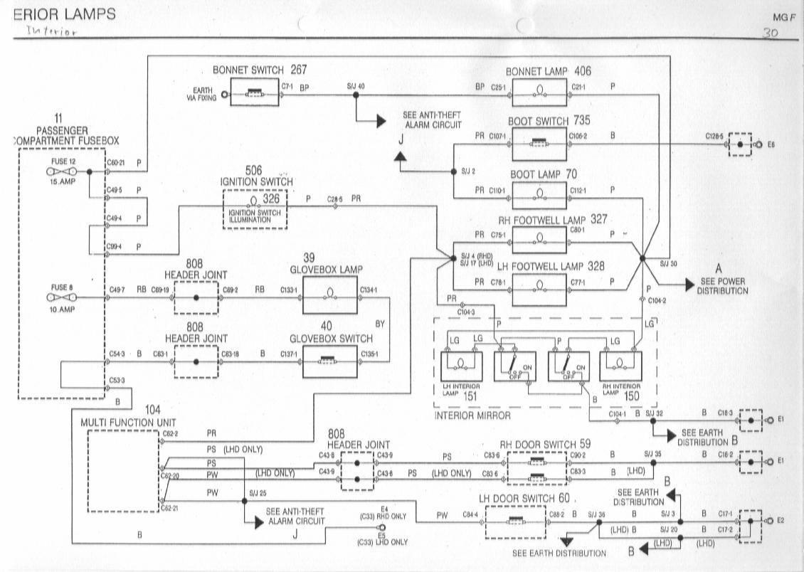Renault Megane 2 Wiring Diagram
