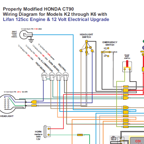 [DIAGRAM_4PO]  OO_1954] Lifan Dirt Bike Wiring Diagram Schematic Wiring | Lifan 70cc Wiring Diagram |  | Isra Olyti Xeira Mohammedshrine Librar Wiring 101