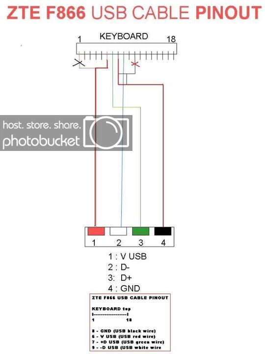 [FPER_4992]  SF_8632] Pics Photos Ipod Cable Pinout On Usb Cable Wiring Diagram Wiring  Diagram | Pin Iphone Cable Wiring Diagram |  | Exmet Omit Garna Mohammedshrine Librar Wiring 101